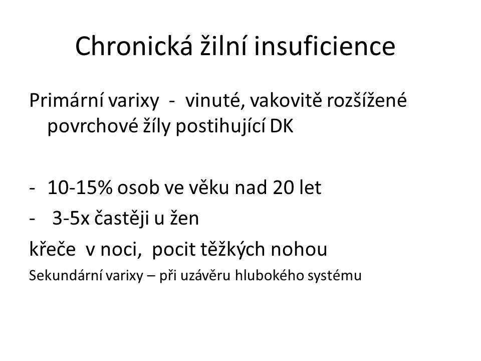Chronická žilní insuficience