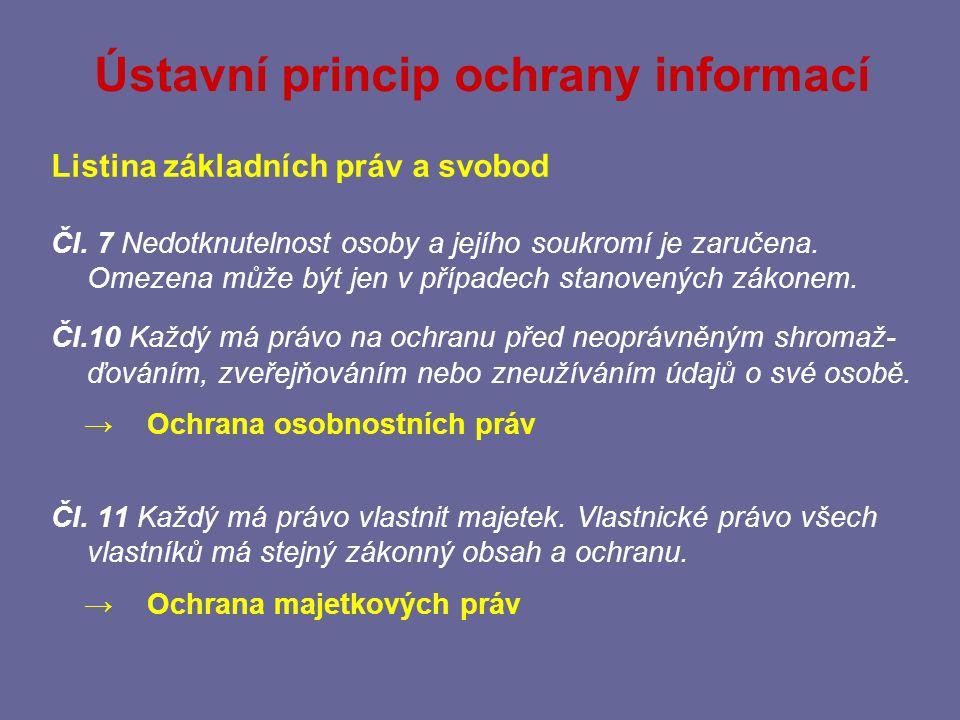 Ústavní princip ochrany informací