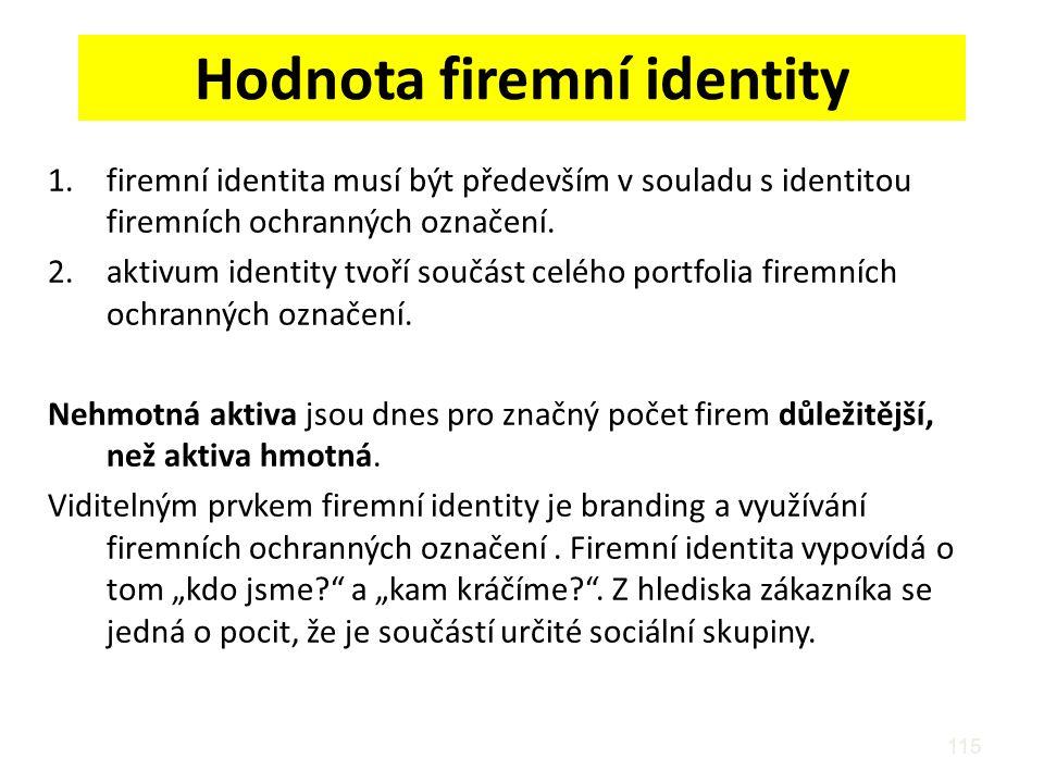 Hodnota firemní identity