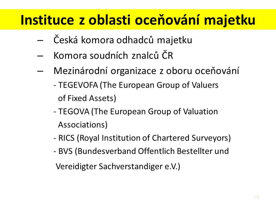 Instituce z oblasti oceňování majetku