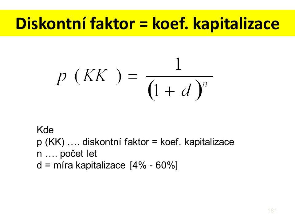 Diskontní faktor = koef. kapitalizace