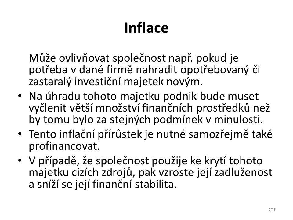 Inflace Může ovlivňovat společnost např. pokud je potřeba v dané firmě nahradit opotřebovaný či zastaralý investiční majetek novým.