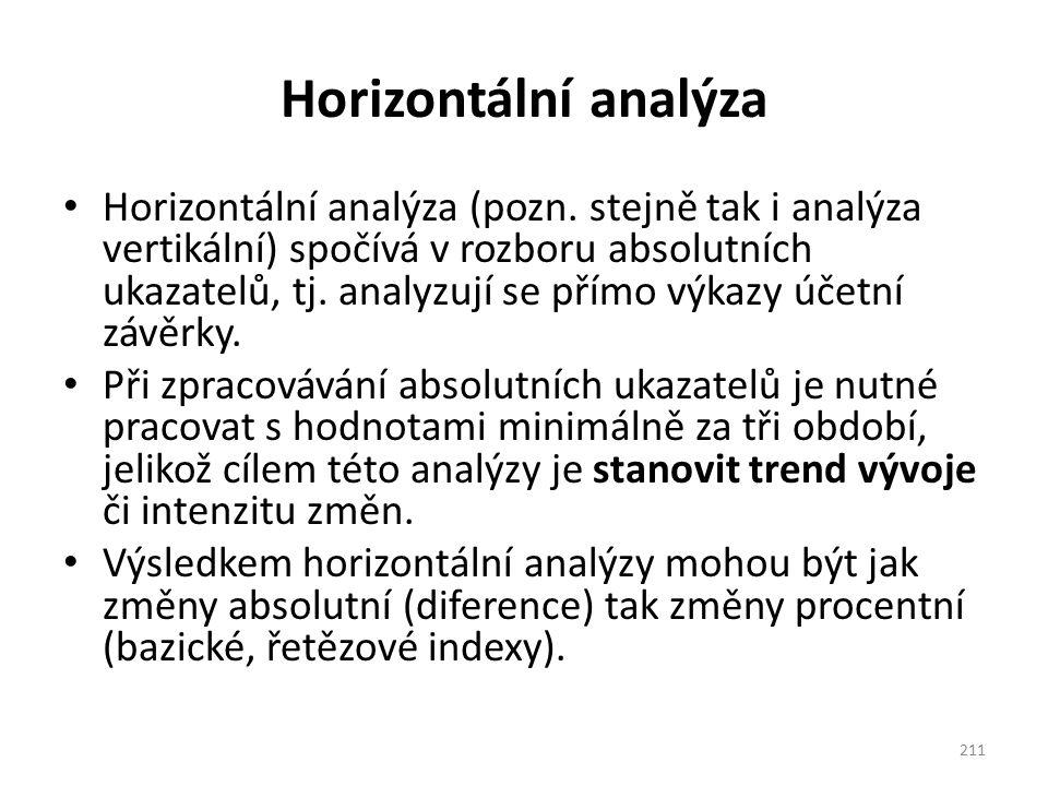 Horizontální analýza