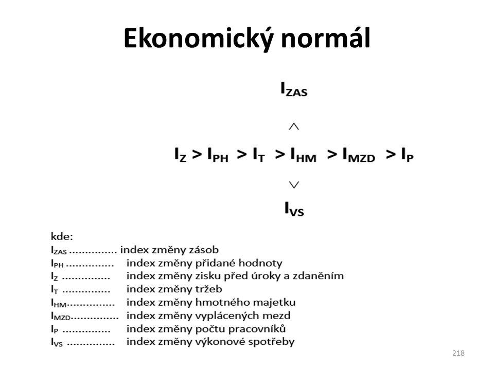 Ekonomický normál