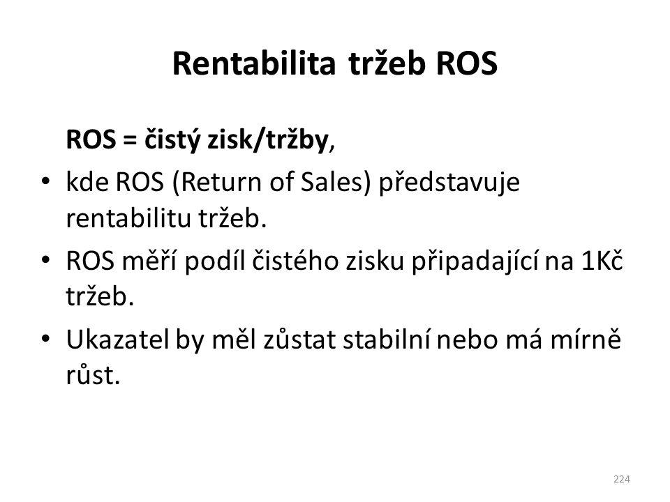 Rentabilita tržeb ROS ROS = čistý zisk/tržby,