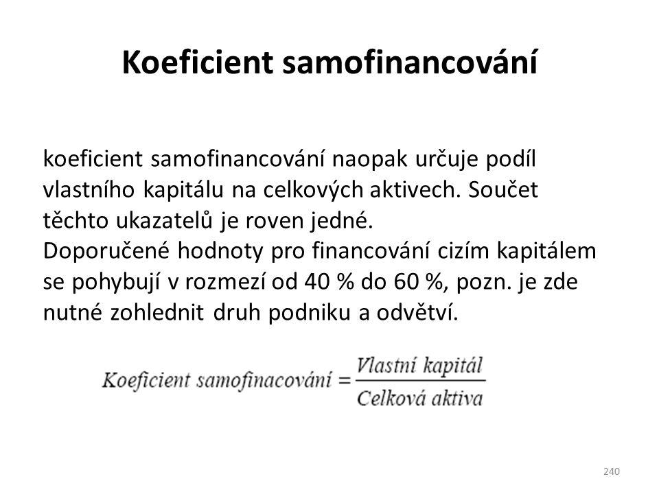 Koeficient samofinancování
