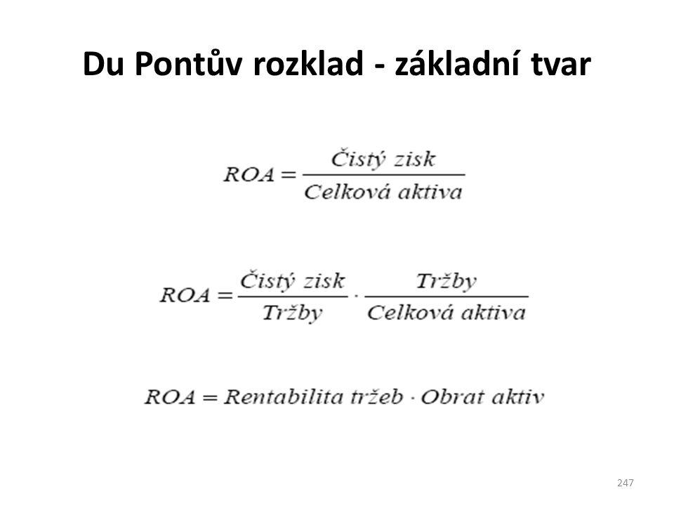 Du Pontův rozklad - základní tvar