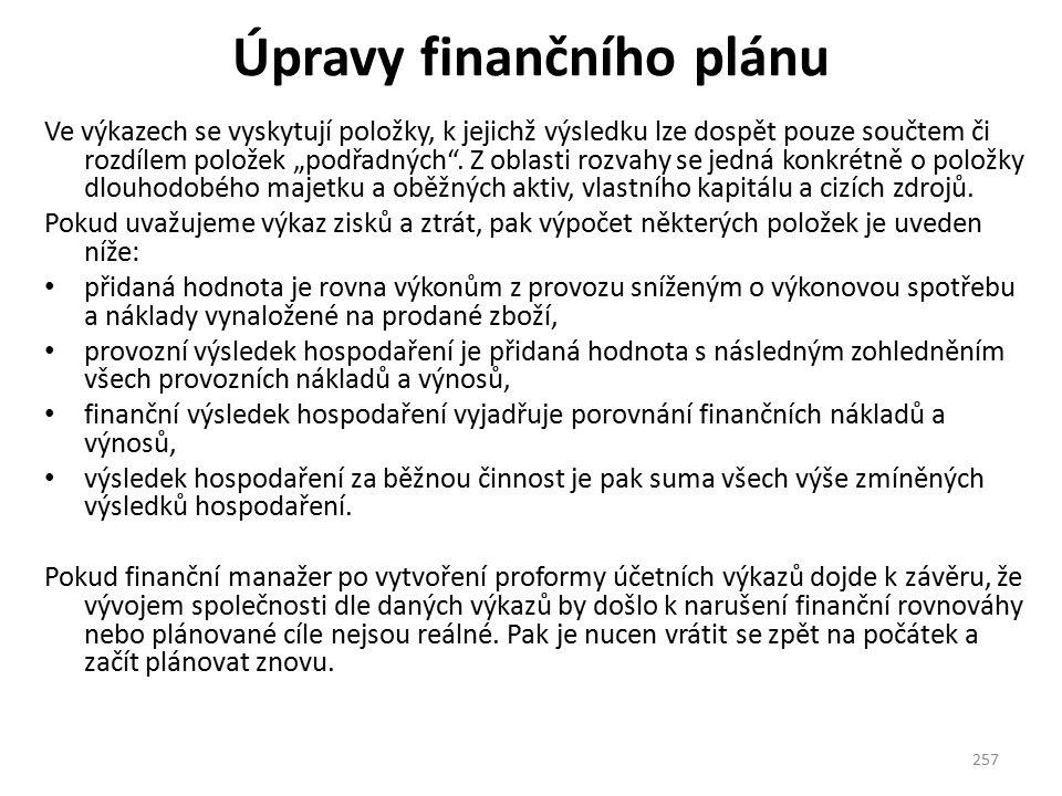 Úpravy finančního plánu