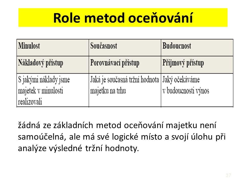 Role metod oceňování