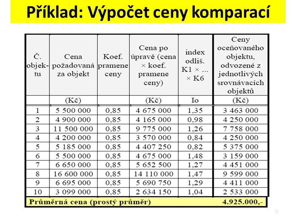 Příklad: Výpočet ceny komparací