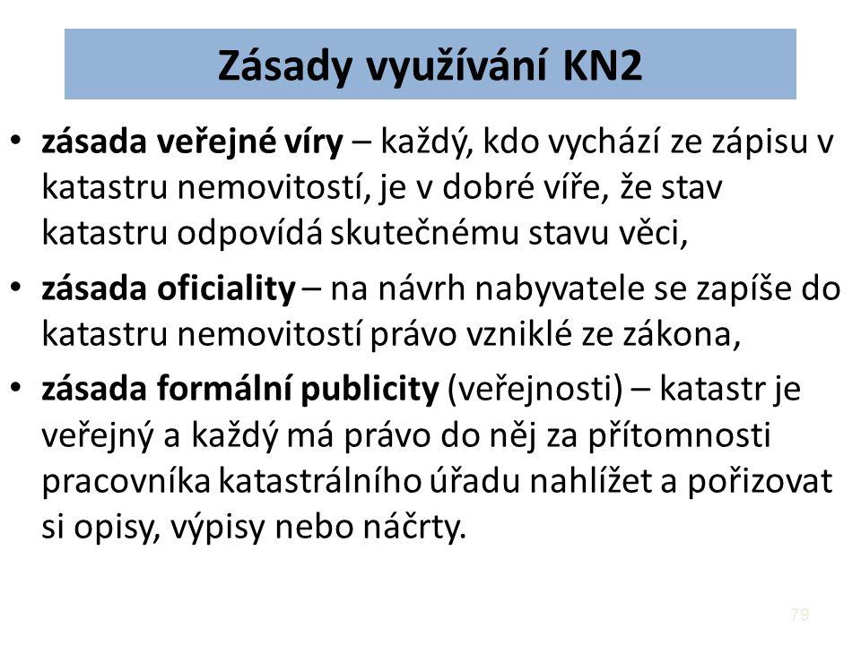 Zásady využívání KN2