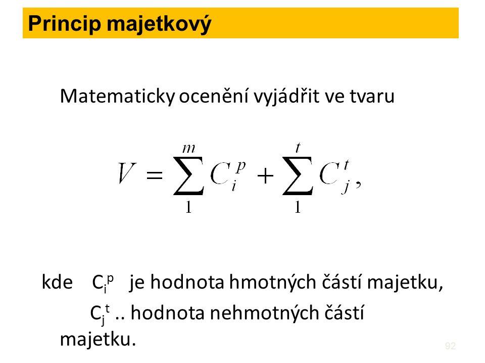 Princip majetkový Matematicky ocenění vyjádřit ve tvaru. kde Cip je hodnota hmotných částí majetku,