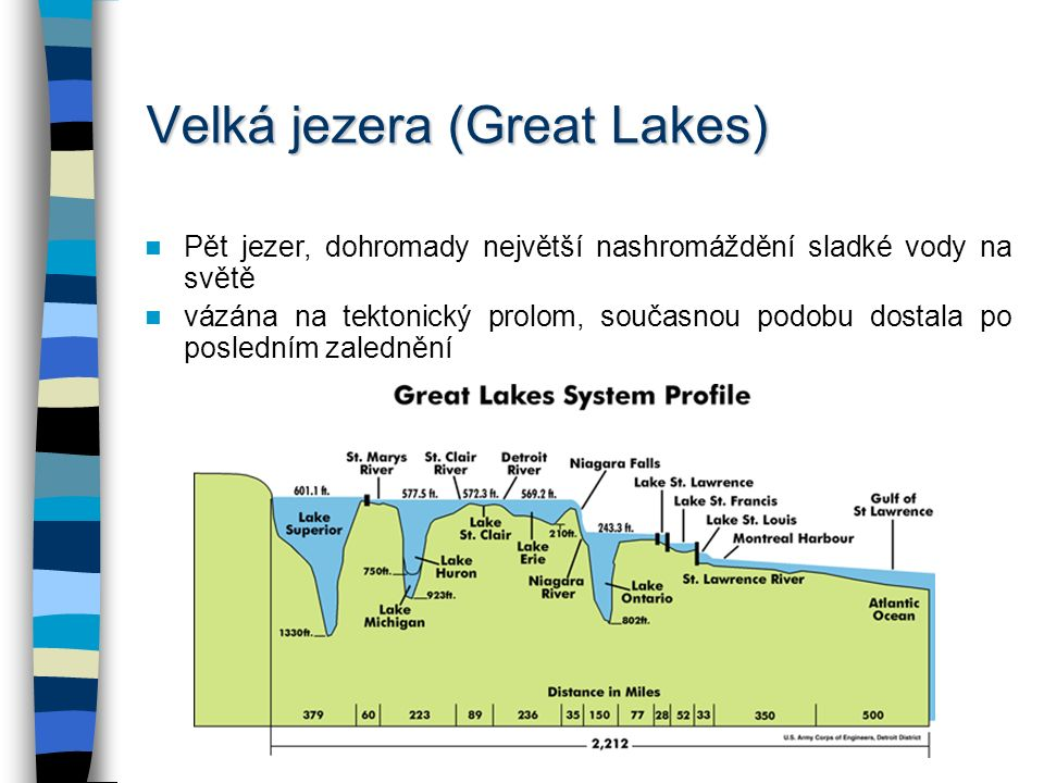 Velká jezera (Great Lakes)