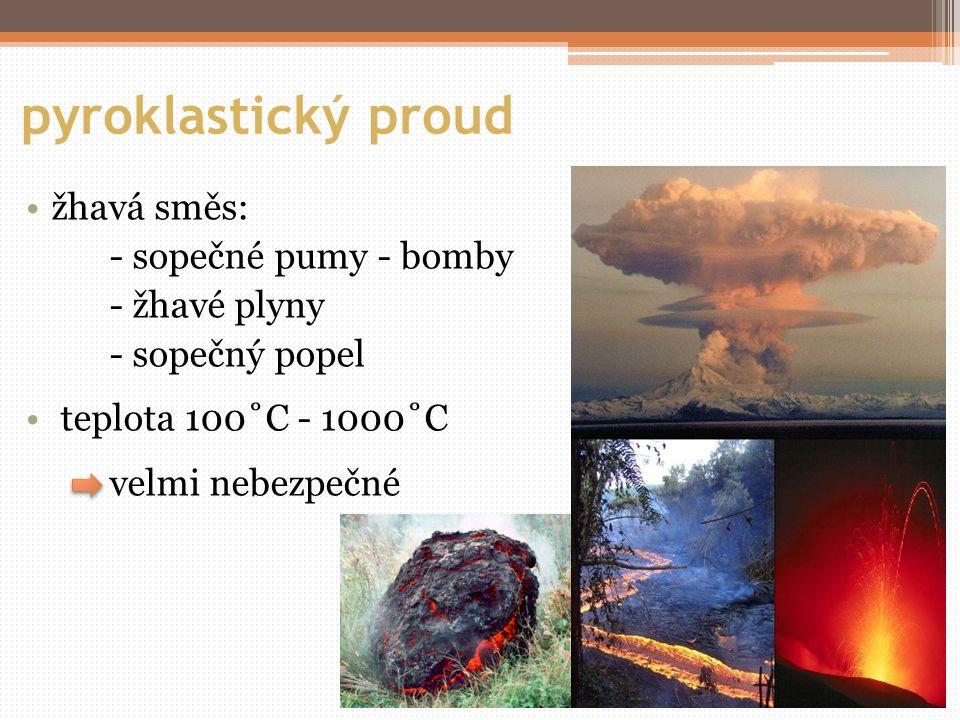 pyroklastický proud žhavá směs: - sopečné pumy - bomby - žhavé plyny