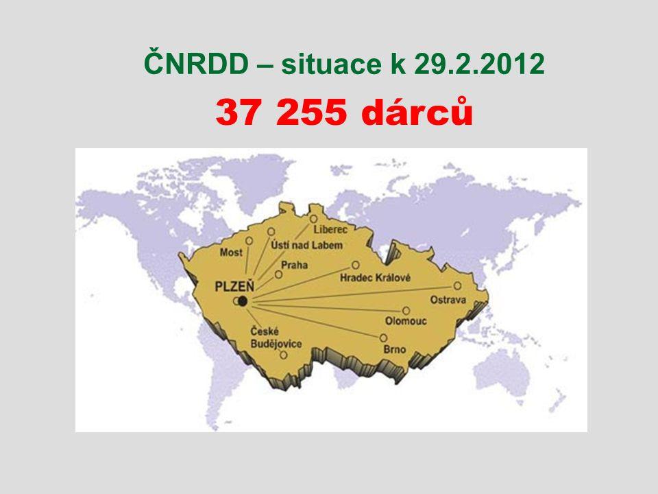 ČNRDD – situace k 29.2.2012 37 255 dárců