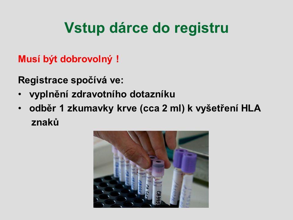 Vstup dárce do registru