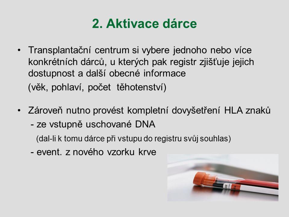 2. Aktivace dárce