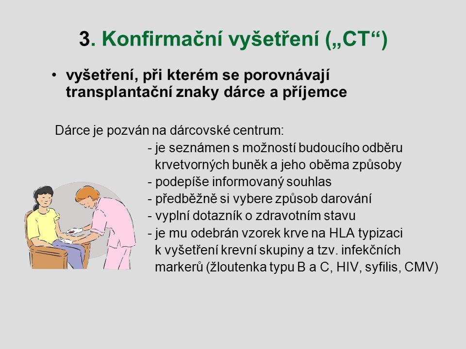 """3. Konfirmační vyšetření (""""CT )"""