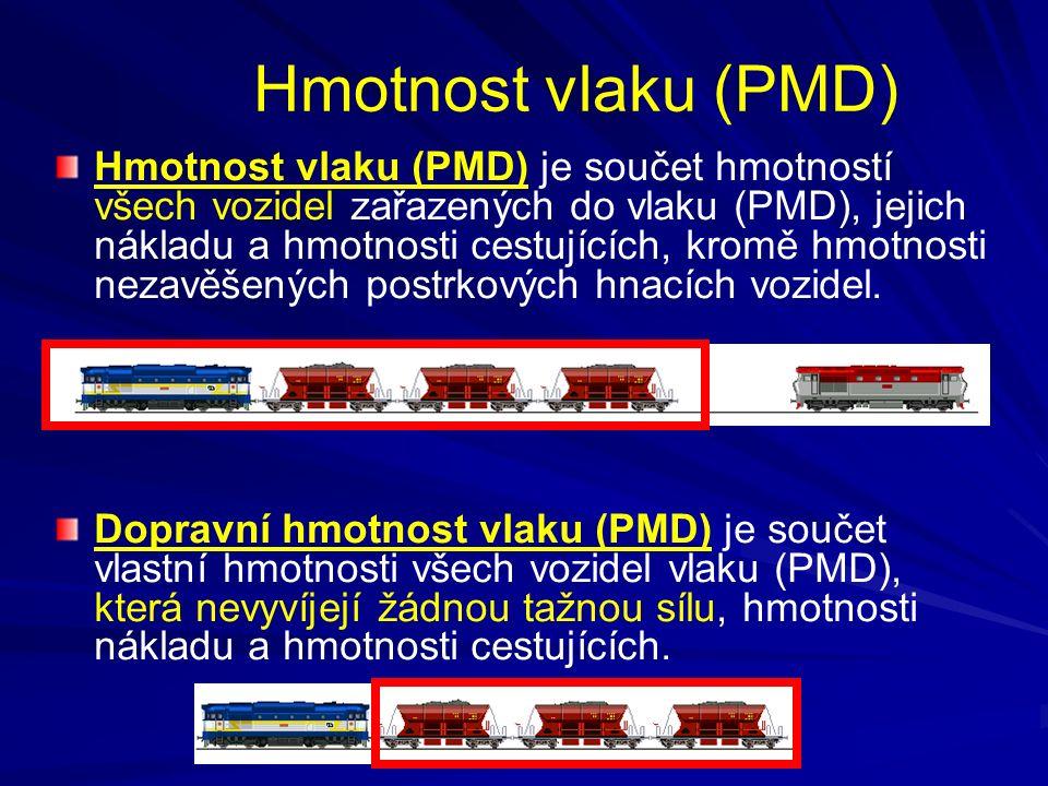Hmotnost vlaku (PMD)