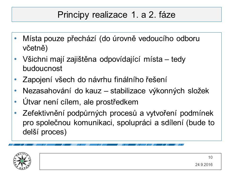 Principy realizace 1. a 2. fáze