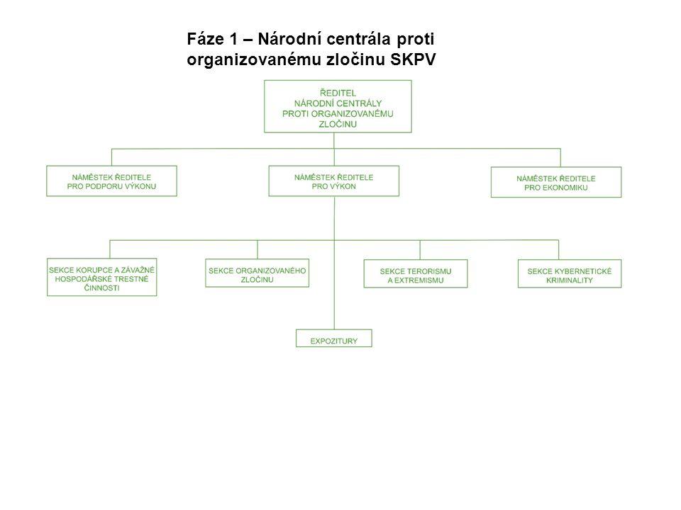 Fáze 1 – Národní centrála proti organizovanému zločinu SKPV