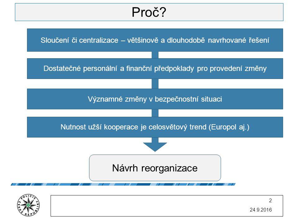 Proč Návrh reorganizace