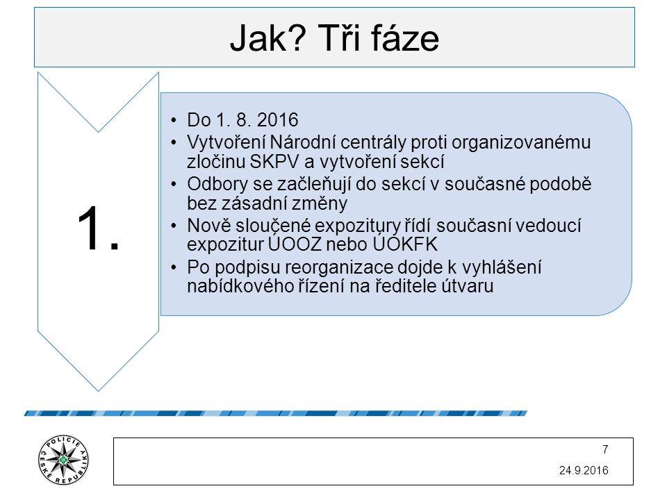 Jak Tři fáze 1. Do 1. 8. 2016. Vytvoření Národní centrály proti organizovanému zločinu SKPV a vytvoření sekcí.