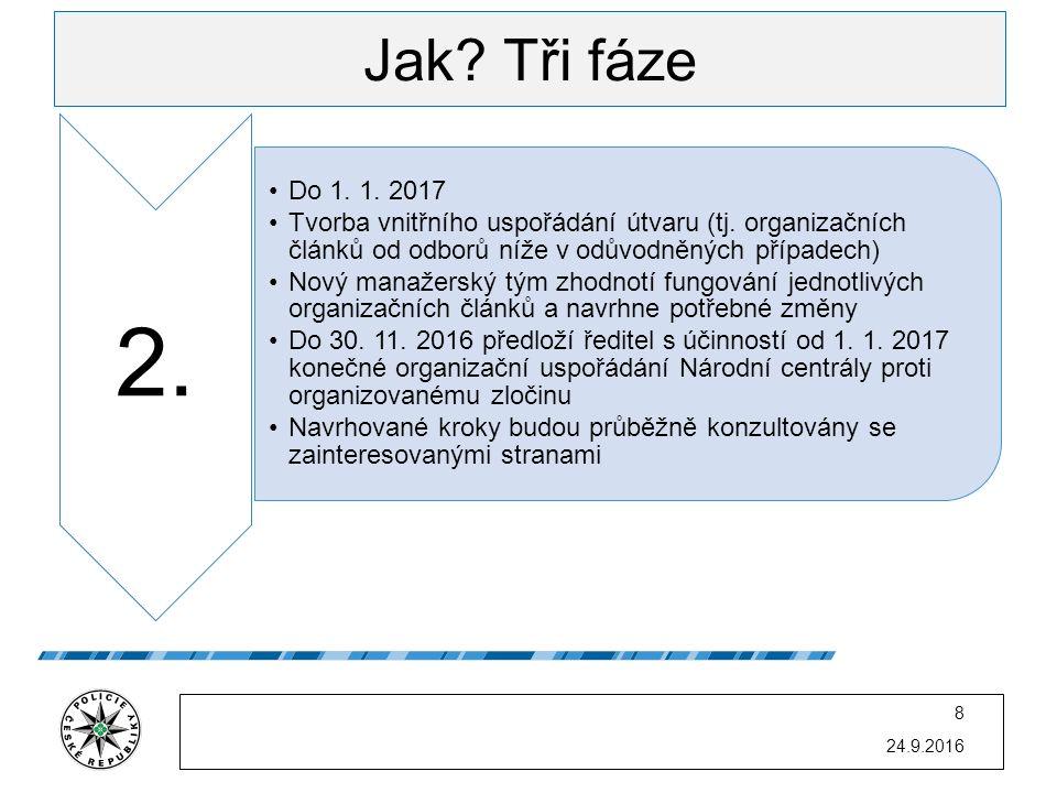 Jak Tři fáze 2. Do 1. 1. 2017. Tvorba vnitřního uspořádání útvaru (tj. organizačních článků od odborů níže v odůvodněných případech)