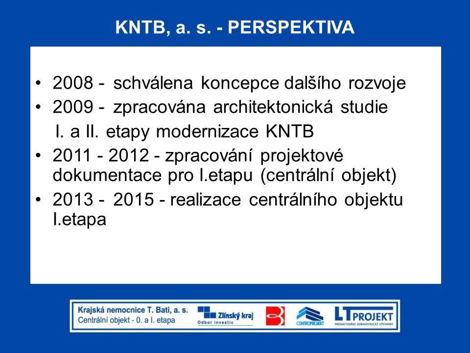 KNTB, a. s. - PERSPEKTIVA 2008 - schválena koncepce dalšího rozvoje. 2009 - zpracována architektonická studie.