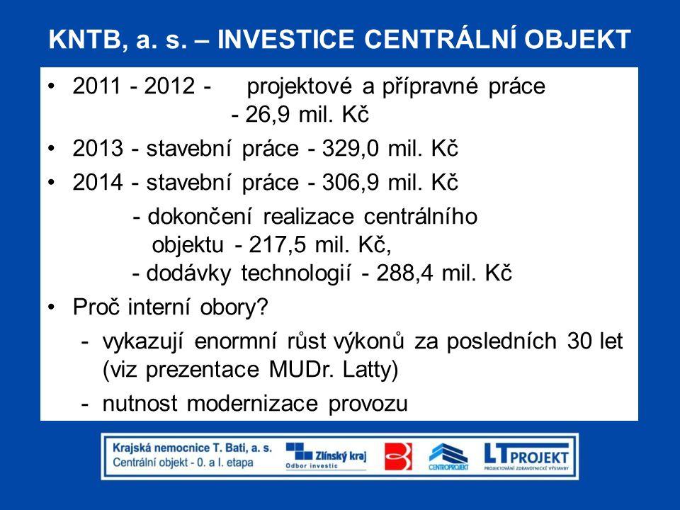 KNTB, a. s. – INVESTICE CENTRÁLNÍ OBJEKT