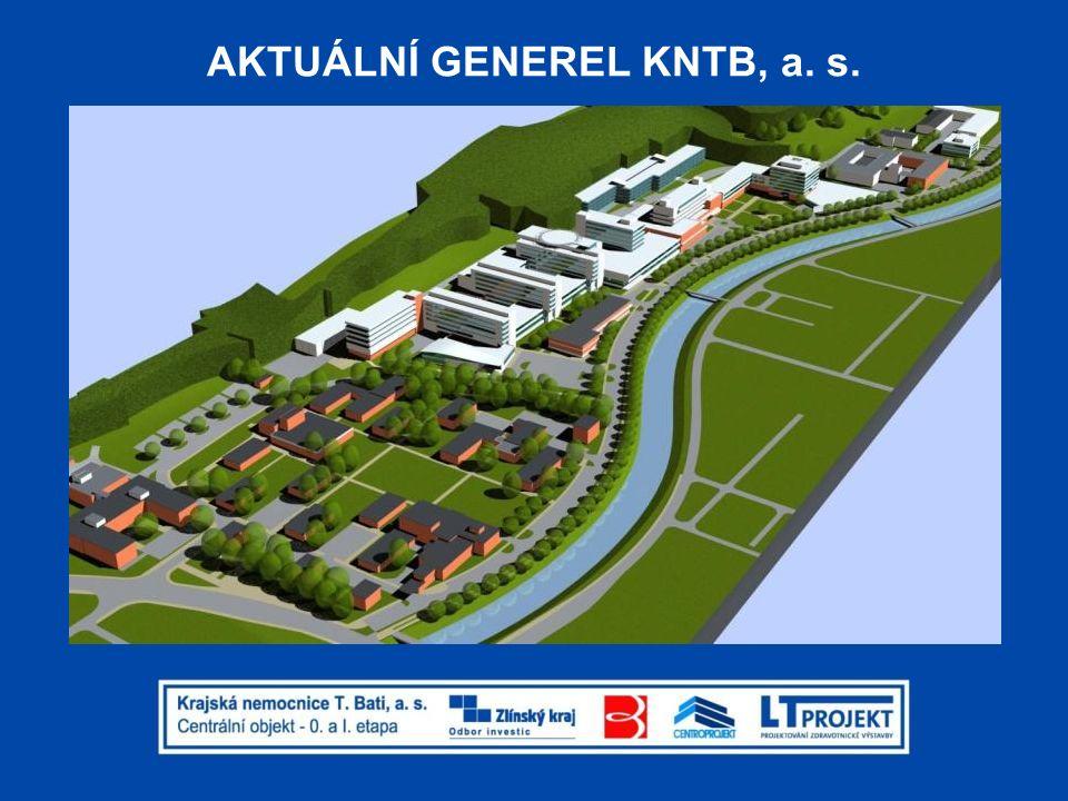 AKTUÁLNÍ GENEREL KNTB, a. s.