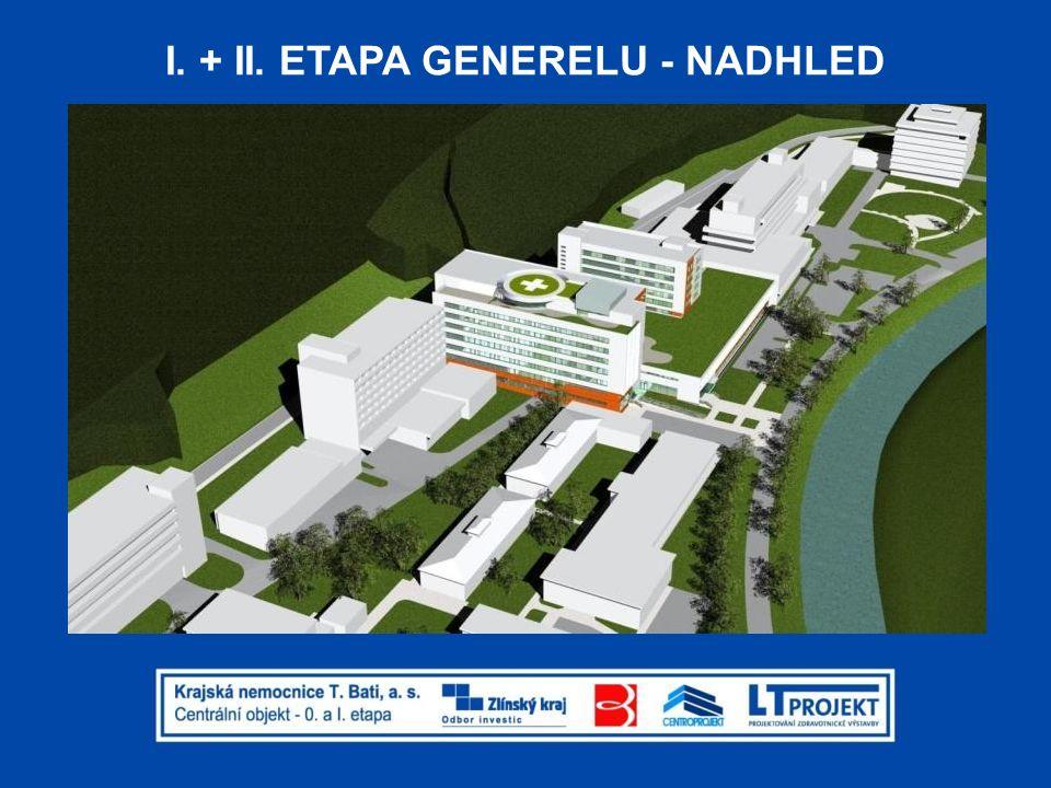 I. + II. ETAPA GENERELU - NADHLED