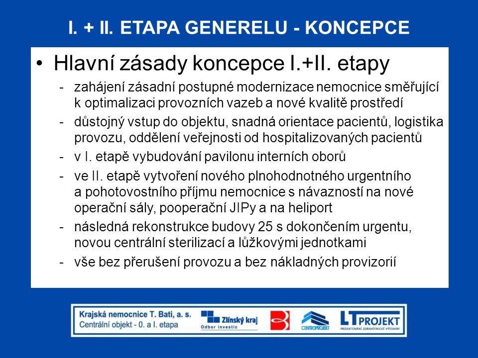 I. + II. ETAPA GENERELU - KONCEPCE