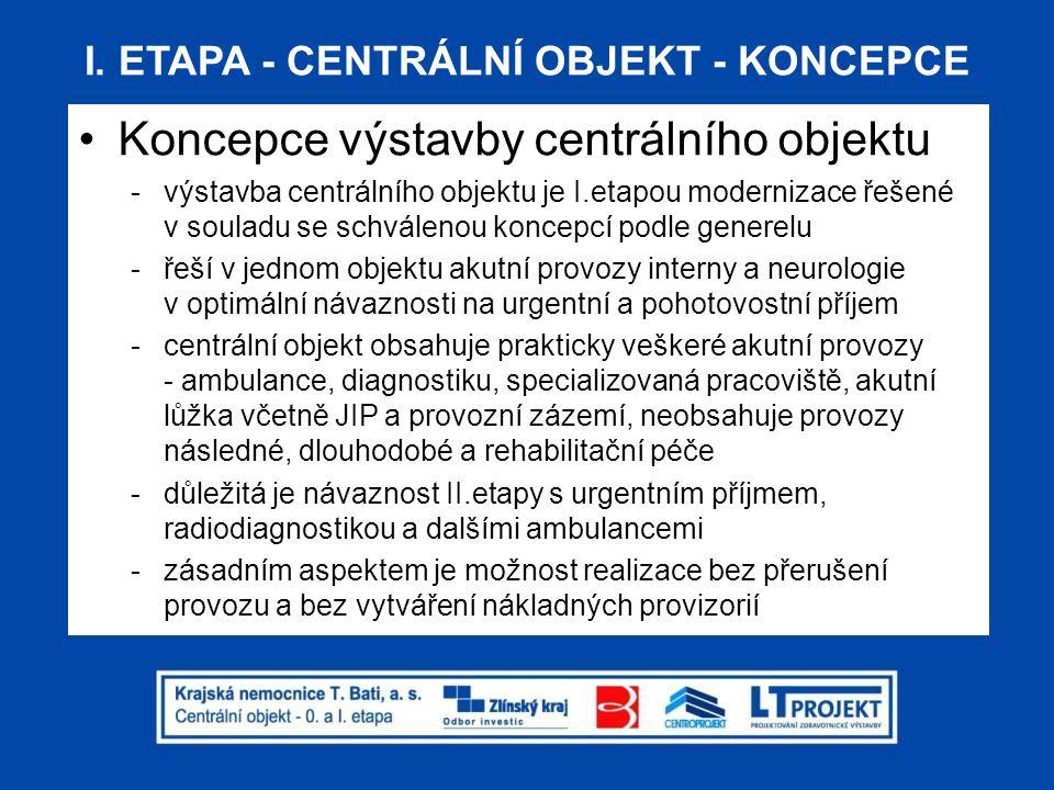 I. ETAPA - CENTRÁLNÍ OBJEKT - KONCEPCE