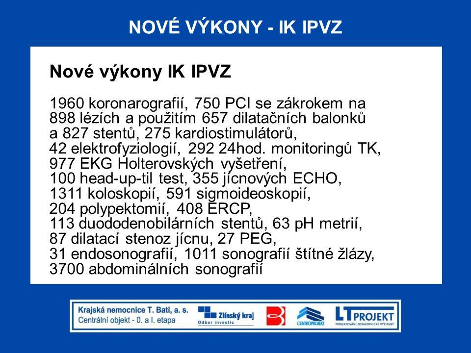 NOVÉ VÝKONY - IK IPVZ Nové výkony IK IPVZ