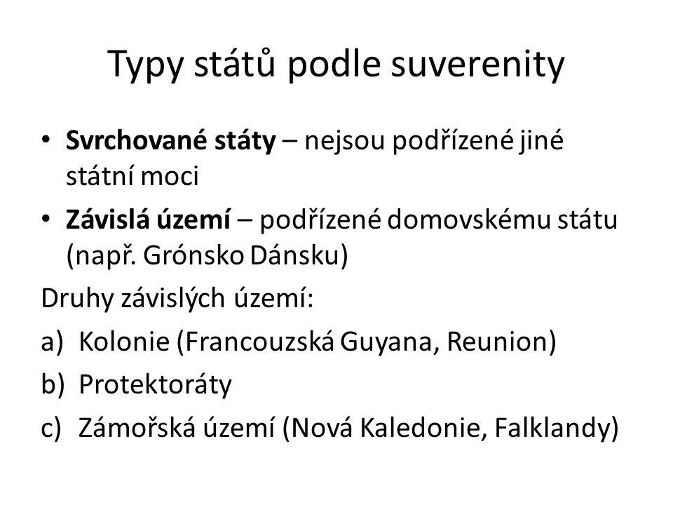 Typy států podle suverenity