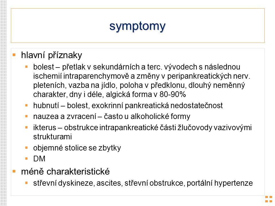 symptomy hlavní příznaky méně charakteristické