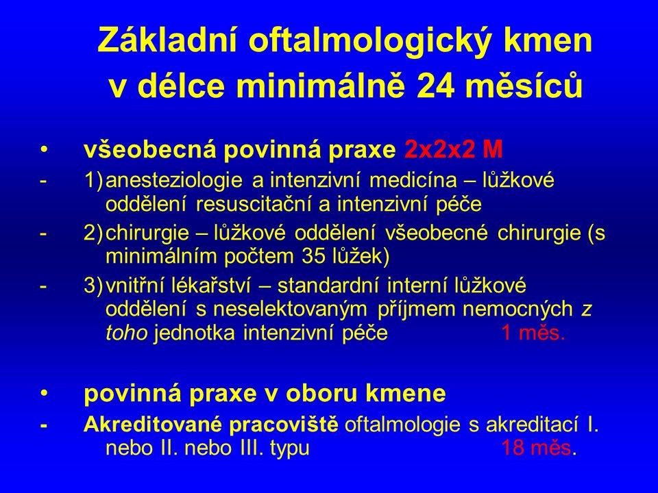 Základní oftalmologický kmen v délce minimálně 24 měsíců