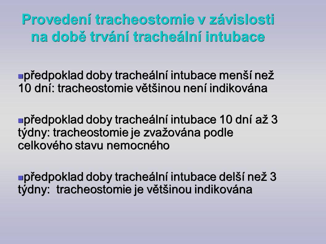 Provedení tracheostomie v závislosti na době trvání tracheální intubace