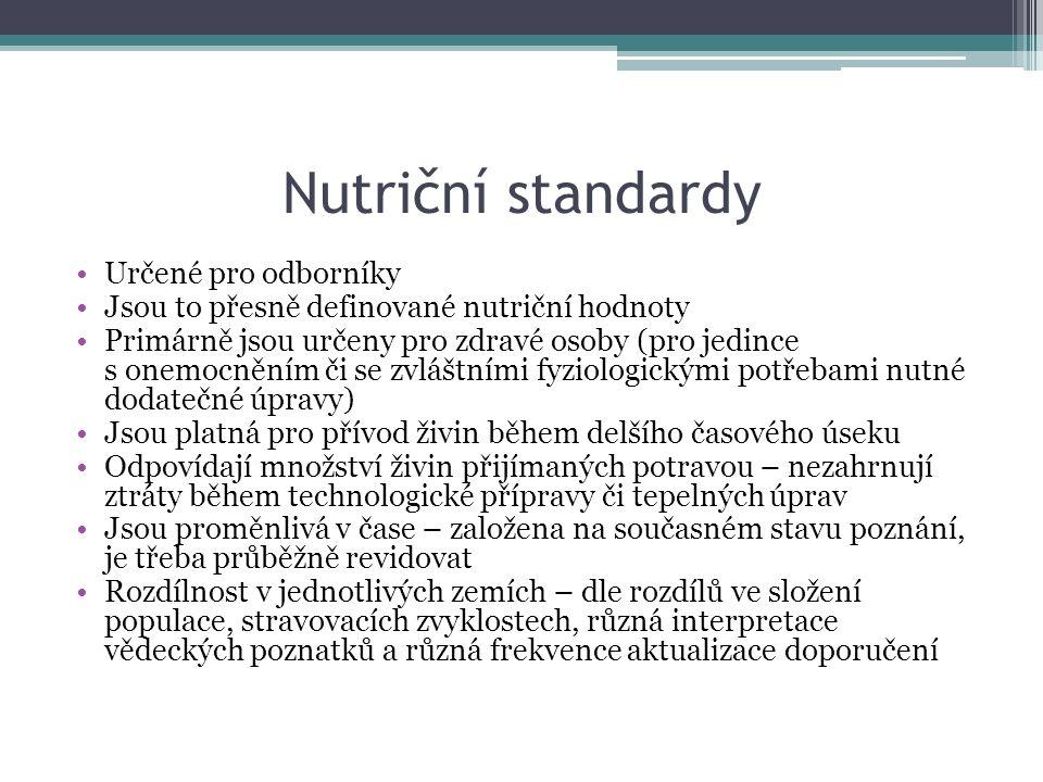 Nutriční standardy Určené pro odborníky