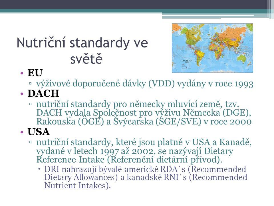 Nutriční standardy ve světě
