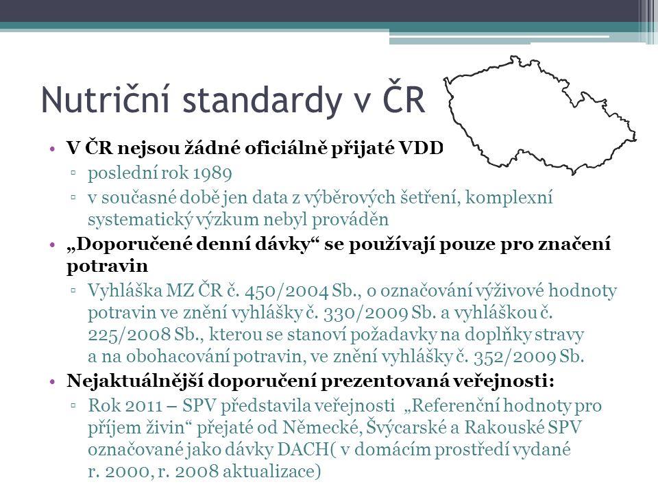 Nutriční standardy v ČR