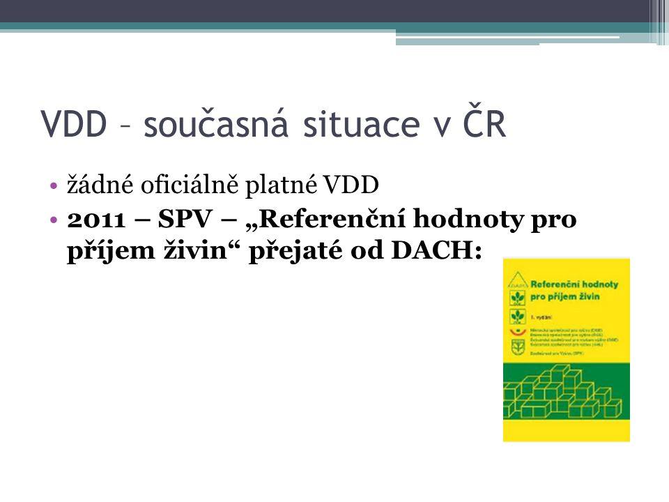 VDD – současná situace v ČR