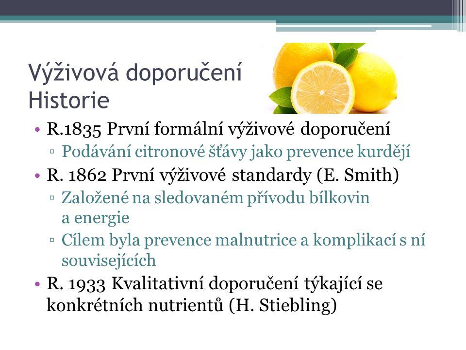 Výživová doporučení Historie