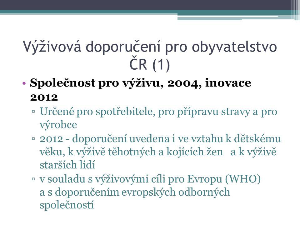 Výživová doporučení pro obyvatelstvo ČR (1)