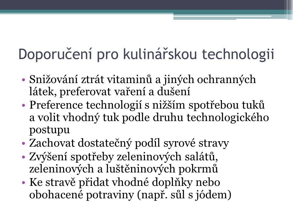 Doporučení pro kulinářskou technologii