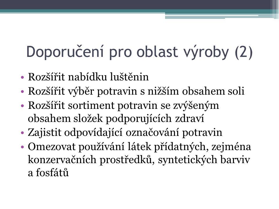 Doporučení pro oblast výroby (2)