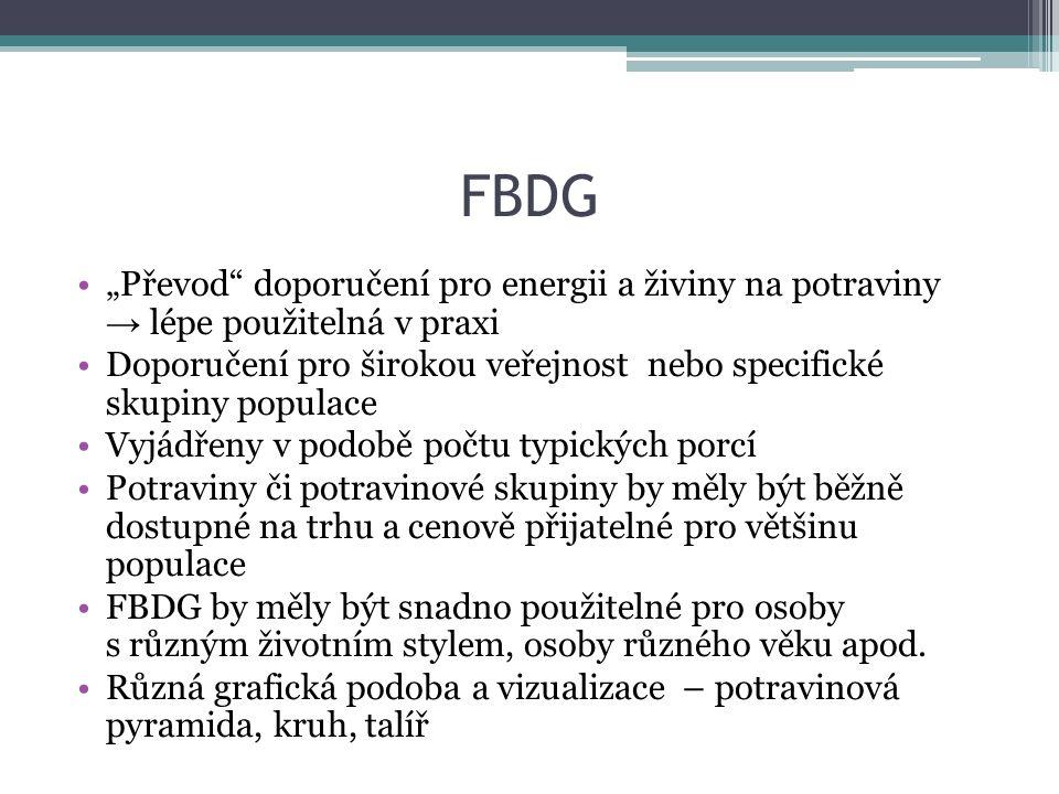 """FBDG """"Převod doporučení pro energii a živiny na potraviny → lépe použitelná v praxi."""
