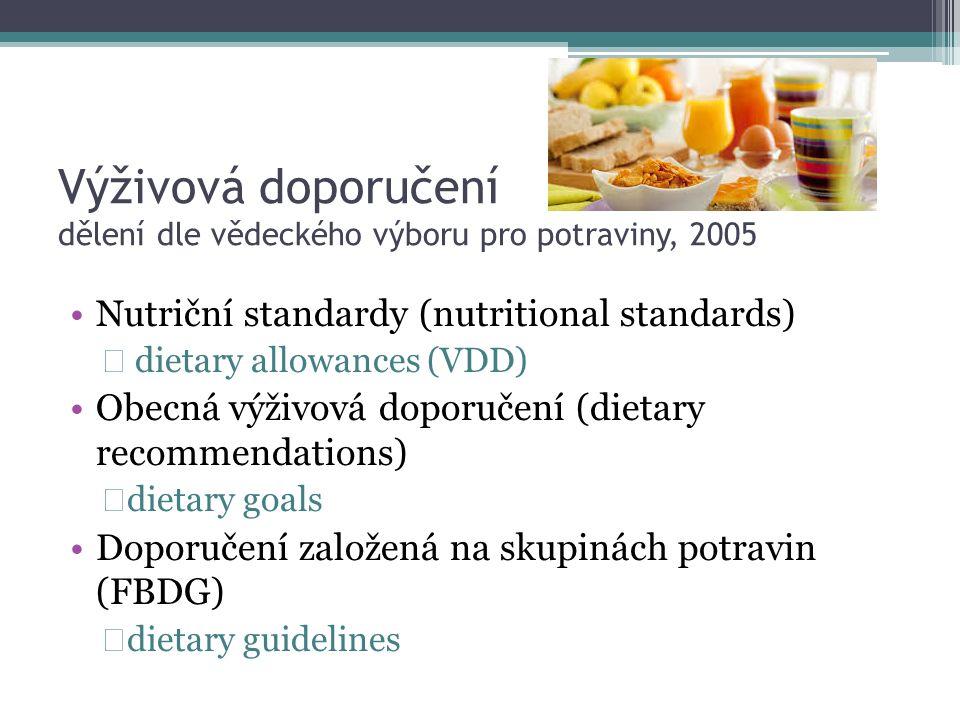 Výživová doporučení dělení dle vědeckého výboru pro potraviny, 2005
