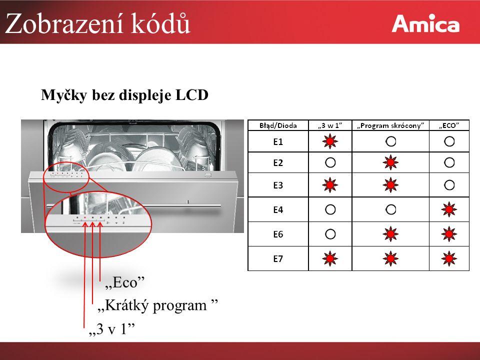 """Zobrazení kódů Myčky bez displeje LCD """"Eco """"Krátký program """"3 v 1"""